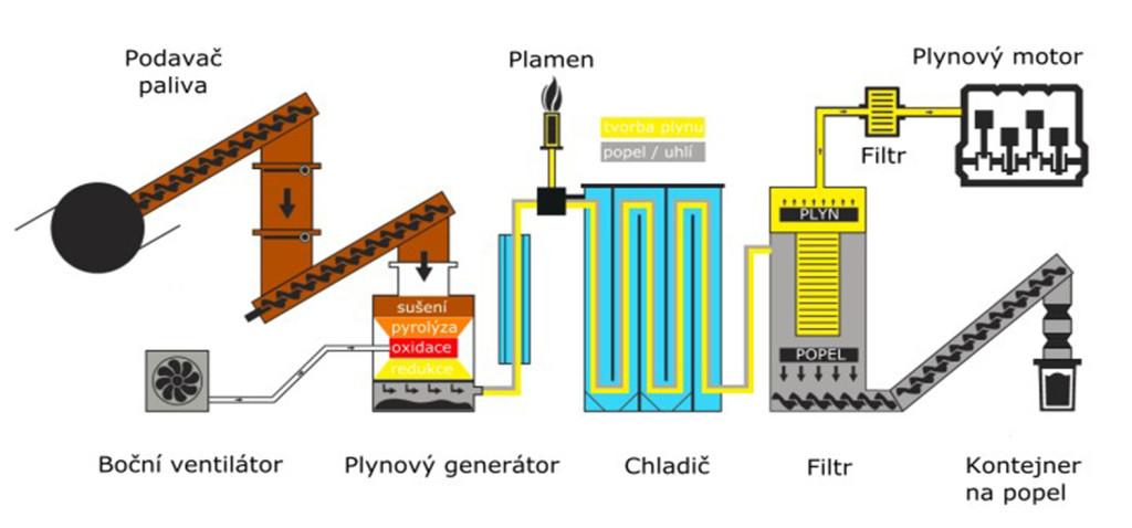 chp50-schema_11